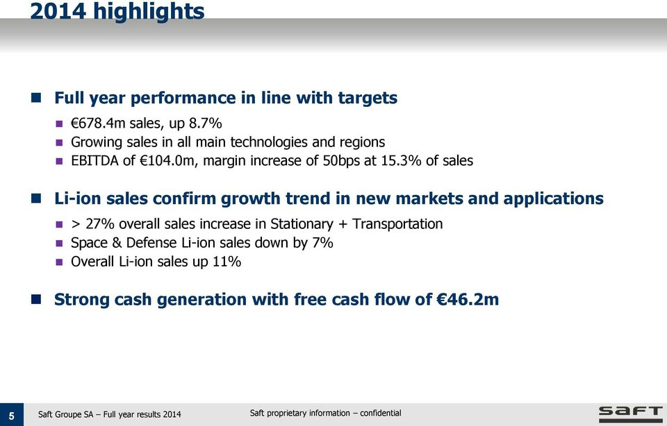3% of sales Li-ion sales confirm growth trend in new markets and applications > 27% overall sales increase in