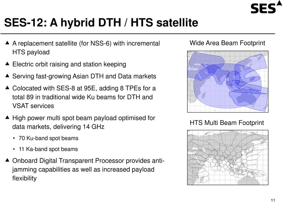 wide Ku beams for DTH and VSAT services High power multi spot beam payload optimised for data markets, delivering 14 GHz HTS Multi Beam Footprint 70