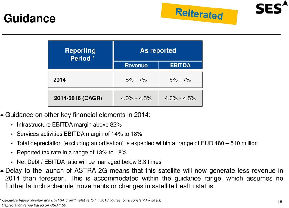 5% Guidance on other key financial elements in 2014: Infrastructure EBITDA margin above 82% Services activities EBITDA margin of 14% to 18% Total depreciation (excluding amortisation) is expected