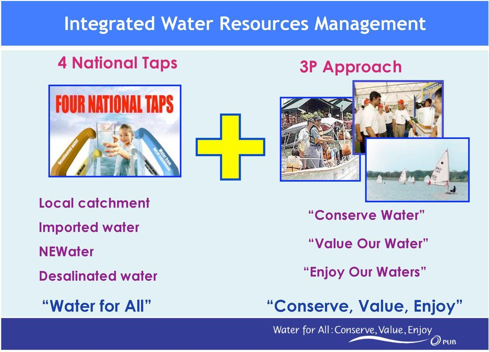 NEWater Desalinated water Water for All Conserve