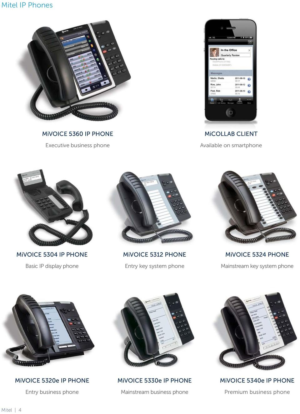 phone MiVOICE 5324 PHONE Mainstream key system phone MiVOICE 5320e IP PHONE Entry business