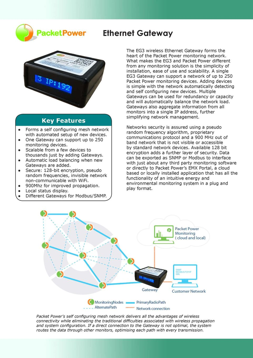 Secure: 128-bit encryption, pseudo random frequencies, invisible network non-communicable with WiFi. 900Mhz for improved propagation. Local status display. Different Gateways for Modbus/SNMP.