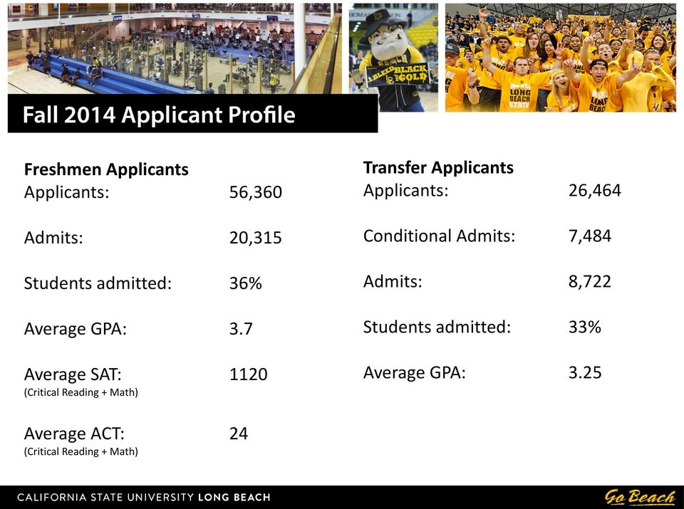7 Average SAT: 1120 (Critical Reading + Math) Transfer Applicants