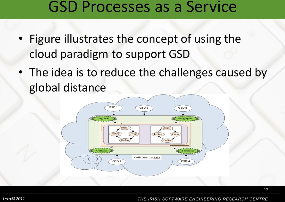 cloud paradigm to support GSD The idea is