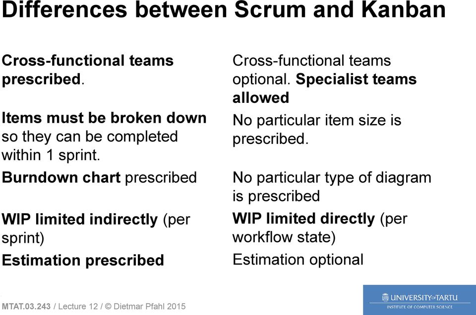 Burndown chart prescribed WIP limited indirectly (per sprint) Estimation prescribed Cross-functional teams