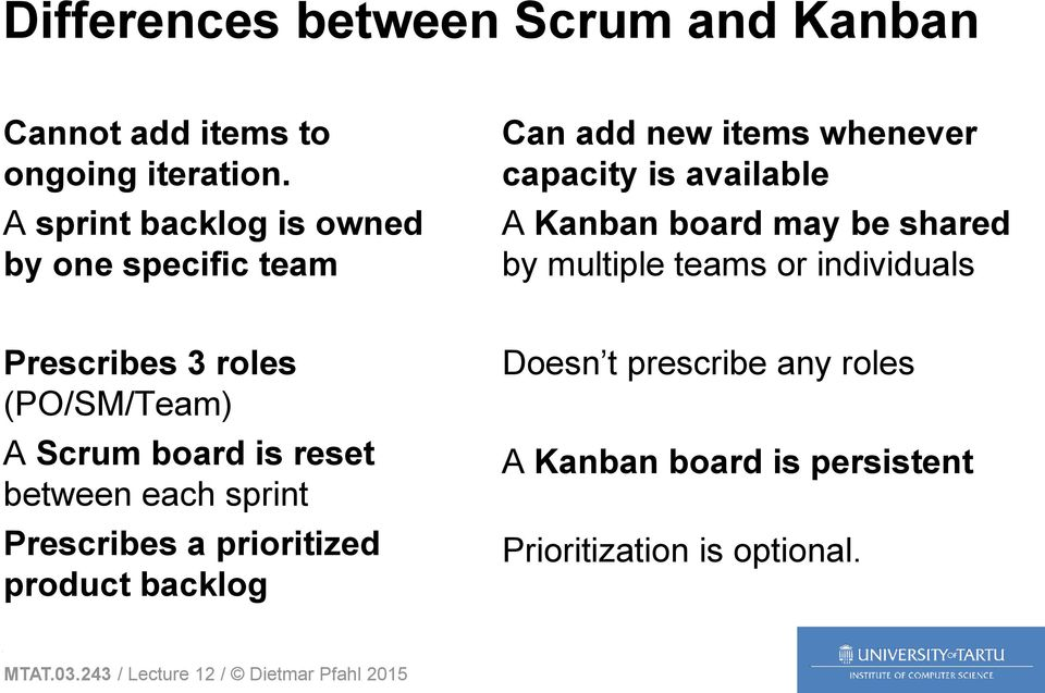 board may be shared by multiple teams or individuals Prescribes 3 roles (PO/SM/Team) A Scrum board is reset