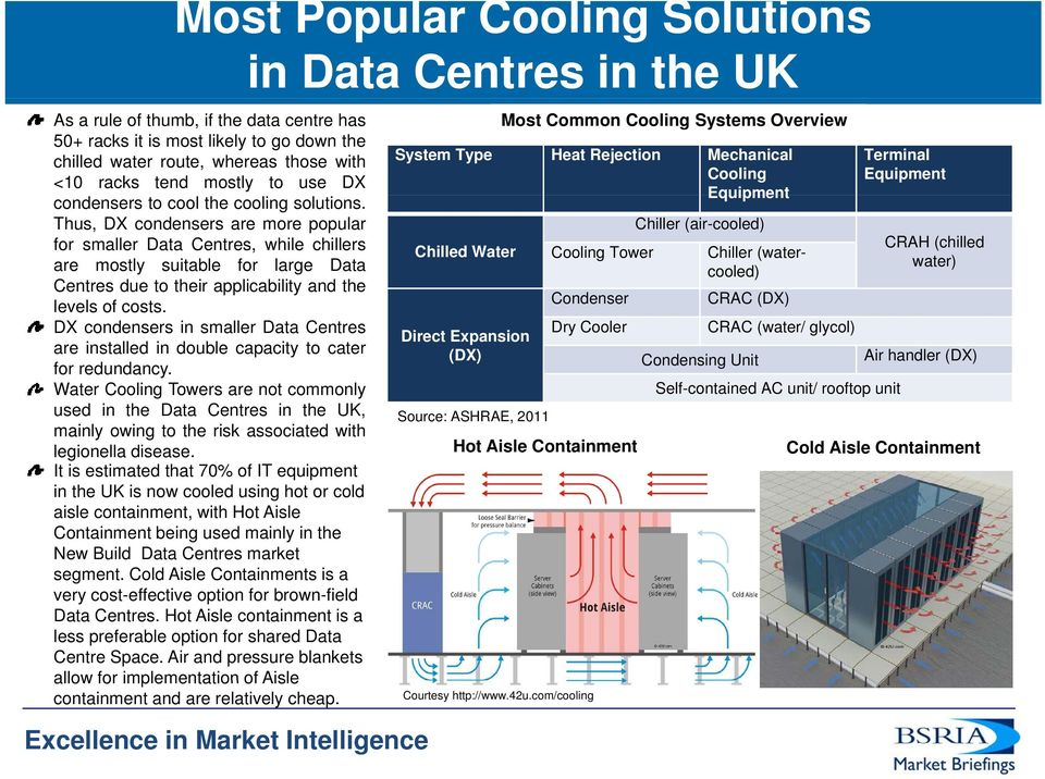 Thus, DX condensers are more popular for smaller Data Centres, while chillers are mostly suitable for large Data Centres due to their applicability and the levels of costs.