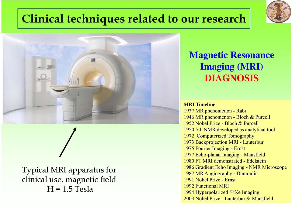 Computerized Tomography 1973 Backprojection MRI - Lauterbur 1975 Fourier Imaging - Ernst 1977 Echo-planar imaging - Mansfield 1980 FT MRI demonstrated - Edelstein 1986