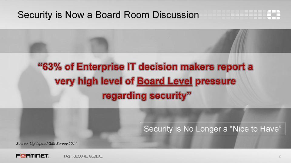 of Board Level pressure regarding security Security is