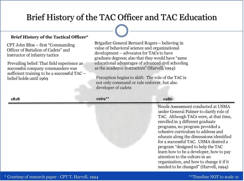 science and organizational development advocates for TACs to have graduate degrees; also that they would have same educational advantages of advanced civil schooling as the academic instructors
