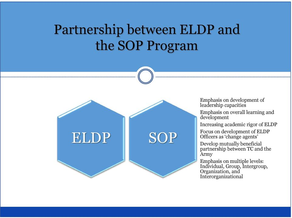 development of ELDP Officers as change agents Develop mutually beneficial partnership between TC