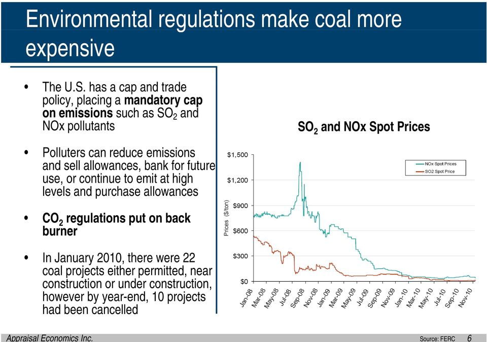 allowances, bank for future use, or continue to emit at high levels and purchase allowances SO 2 and NOx Spot Prices 2 CO 2 regulations