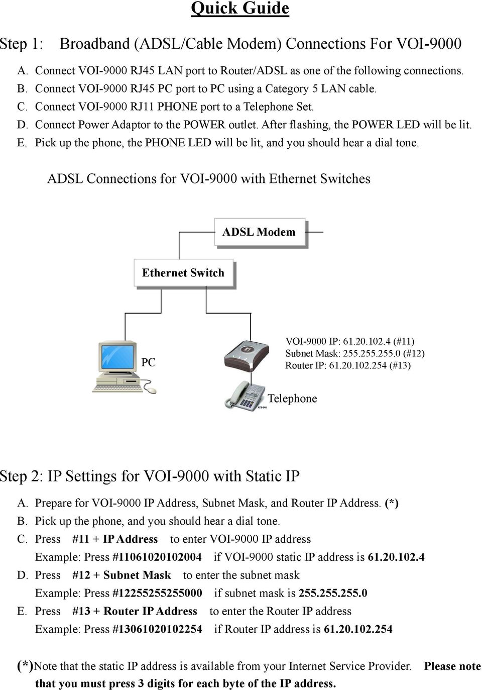 Pick up the phone, the PHONE LED will be lit, and you should hear a dial tone. ADSL Connections for VOI-9000 with Ethernet Switches ADSL Modem Ethernet Switch PC VOI-9000 IP: 61.20.102.