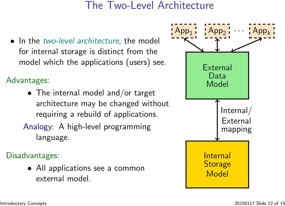Advantages: The internal model and/or target architecture may be changed without requiring a rebuild of applications.