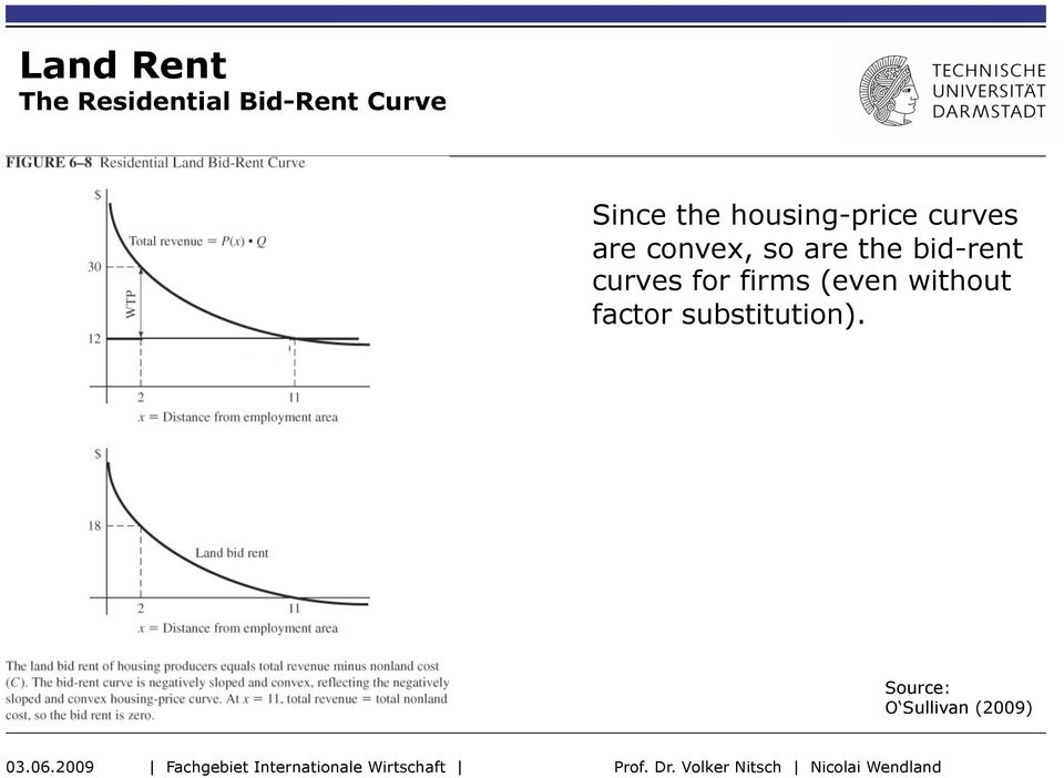 the bid-rent curves for firms (even