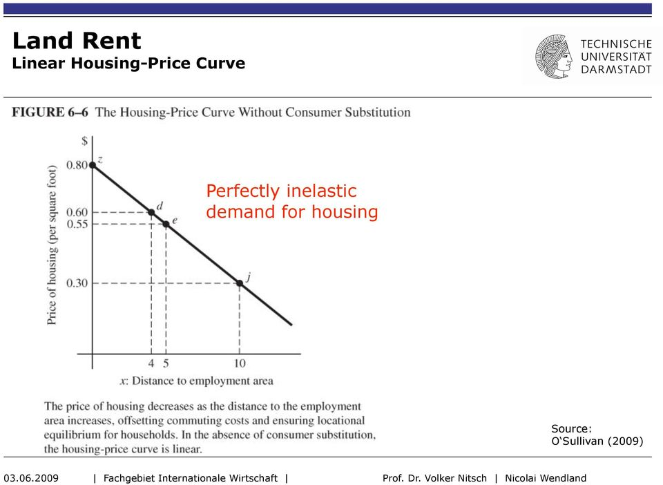 inelastic demand for