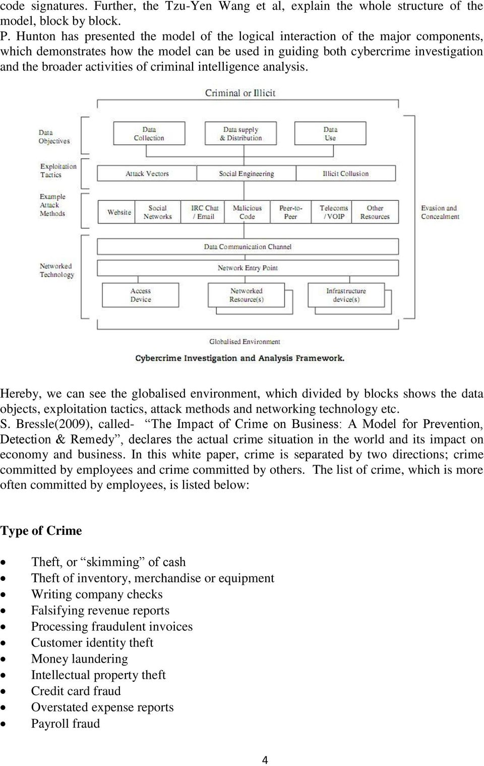 criminal intelligence analysis. Hereby, we can see the globalised environment, which divided by blocks shows the data objects, exploitation tactics, attack methods and networking technology etc. S.