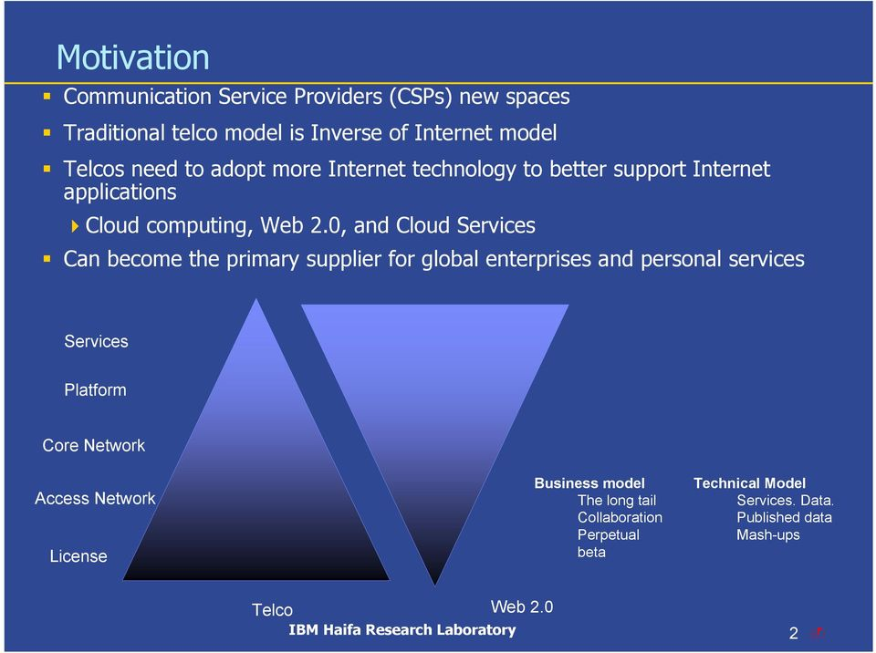 0, and Cloud Services Can become the primary supplier for global enterprises and personal services Services Platform Core