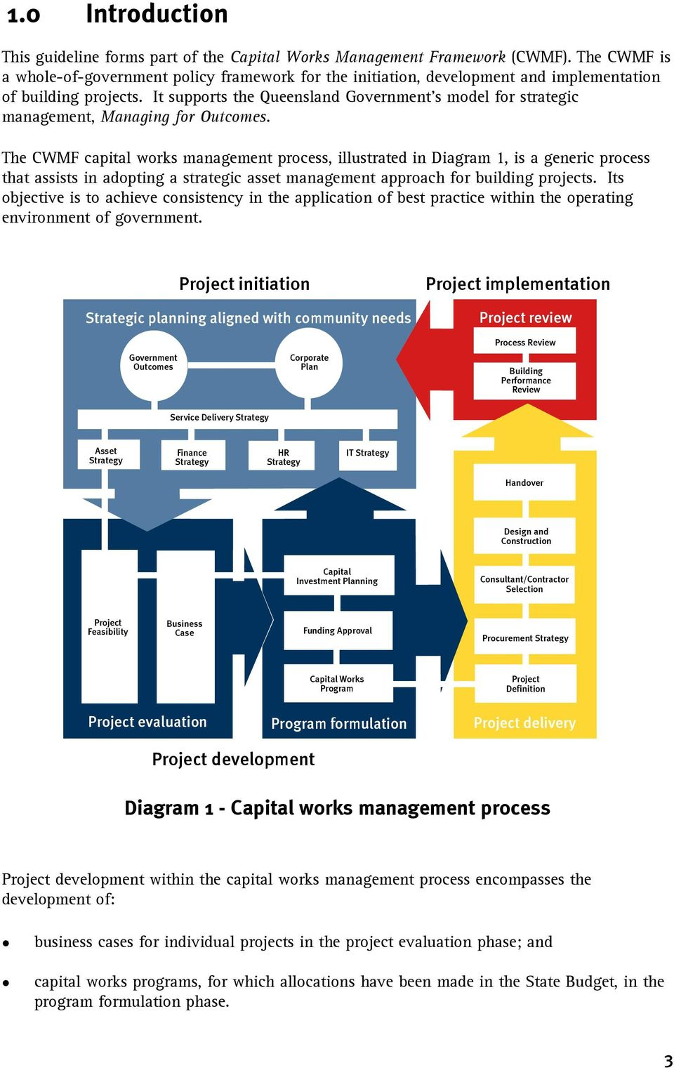 It supports the Queensland Government s model for strategic management, Managing for Outcomes.