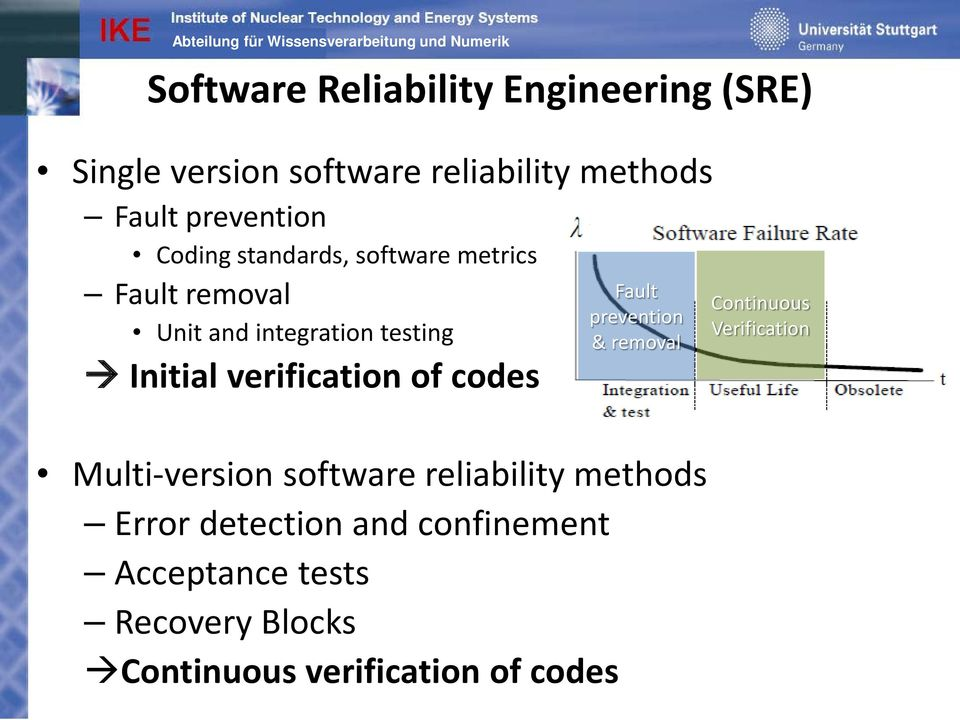 of codes Fault prevention & removal Multi-version software reliability methods Error detection and