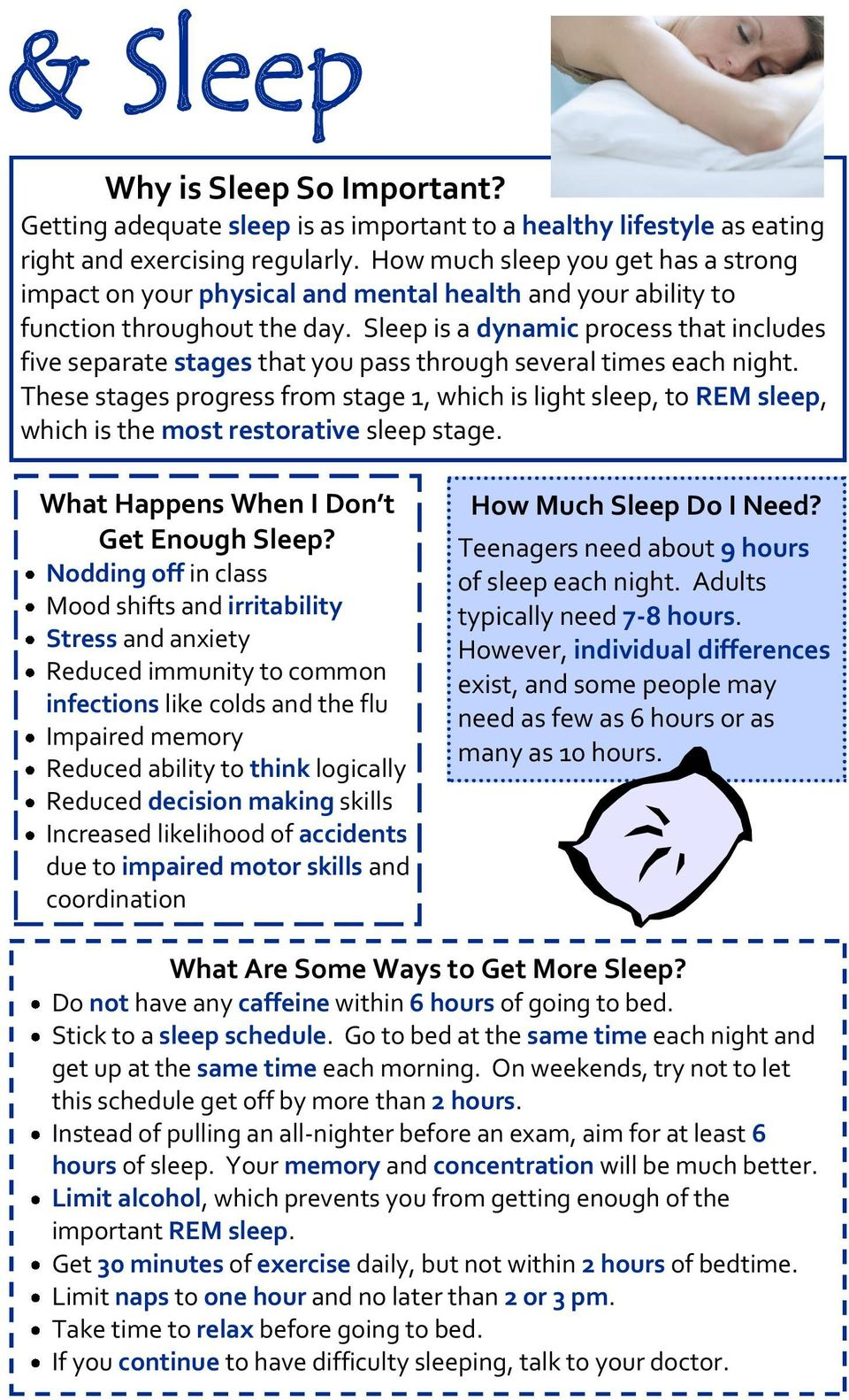 Sleep is a dynamic process that includes five separate stages that you pass through several times each night.