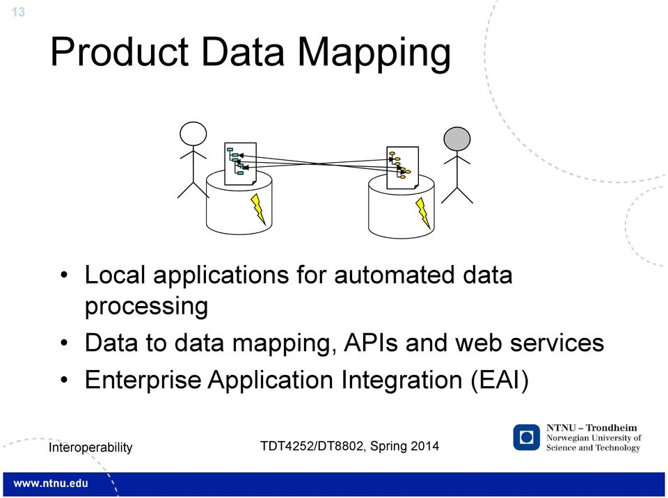 processing Data to data mapping, APIs