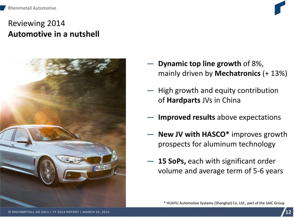 expectations New JV with HASCO* improves growth prospects for aluminum technology 15 SoPs, eachwith