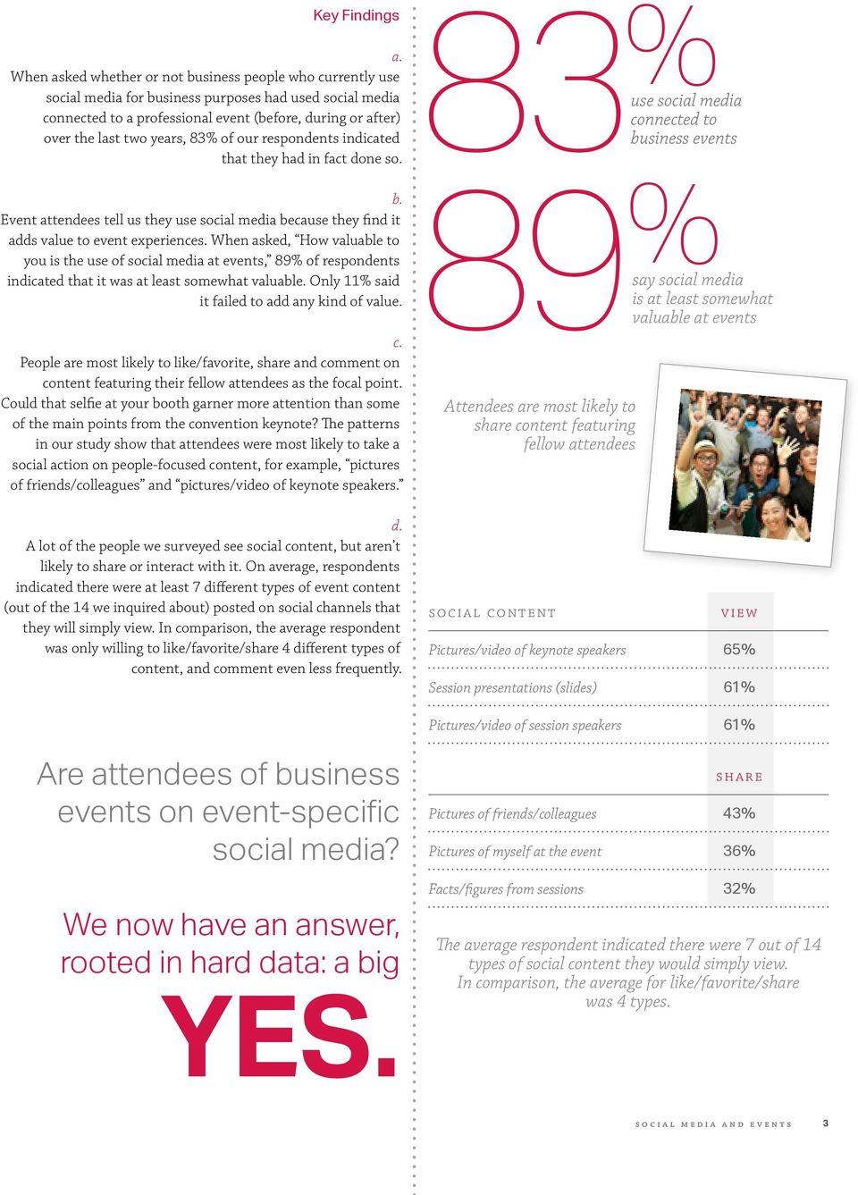 years, 83% of our respondents indicated that they had in fact done so. b. Event attendees tell us they use social media because they find it adds value to event experiences.