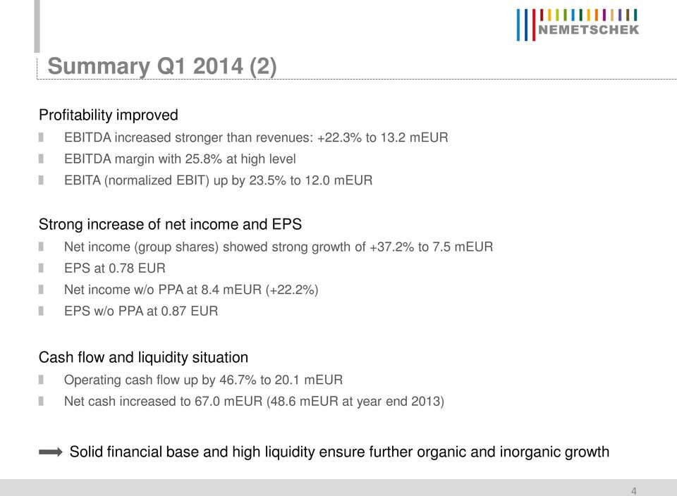 0 meur Strong increase of net income and EPS Net income (group shares) showed strong growth of +37.2% to 7.5 meur EPS at 0.