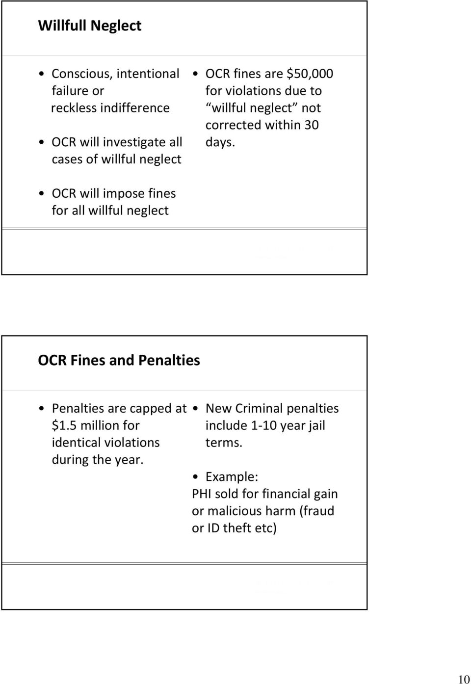 OCR will impose fines for all willful neglect OCR Fines and Penalties Penalties are capped at $1.