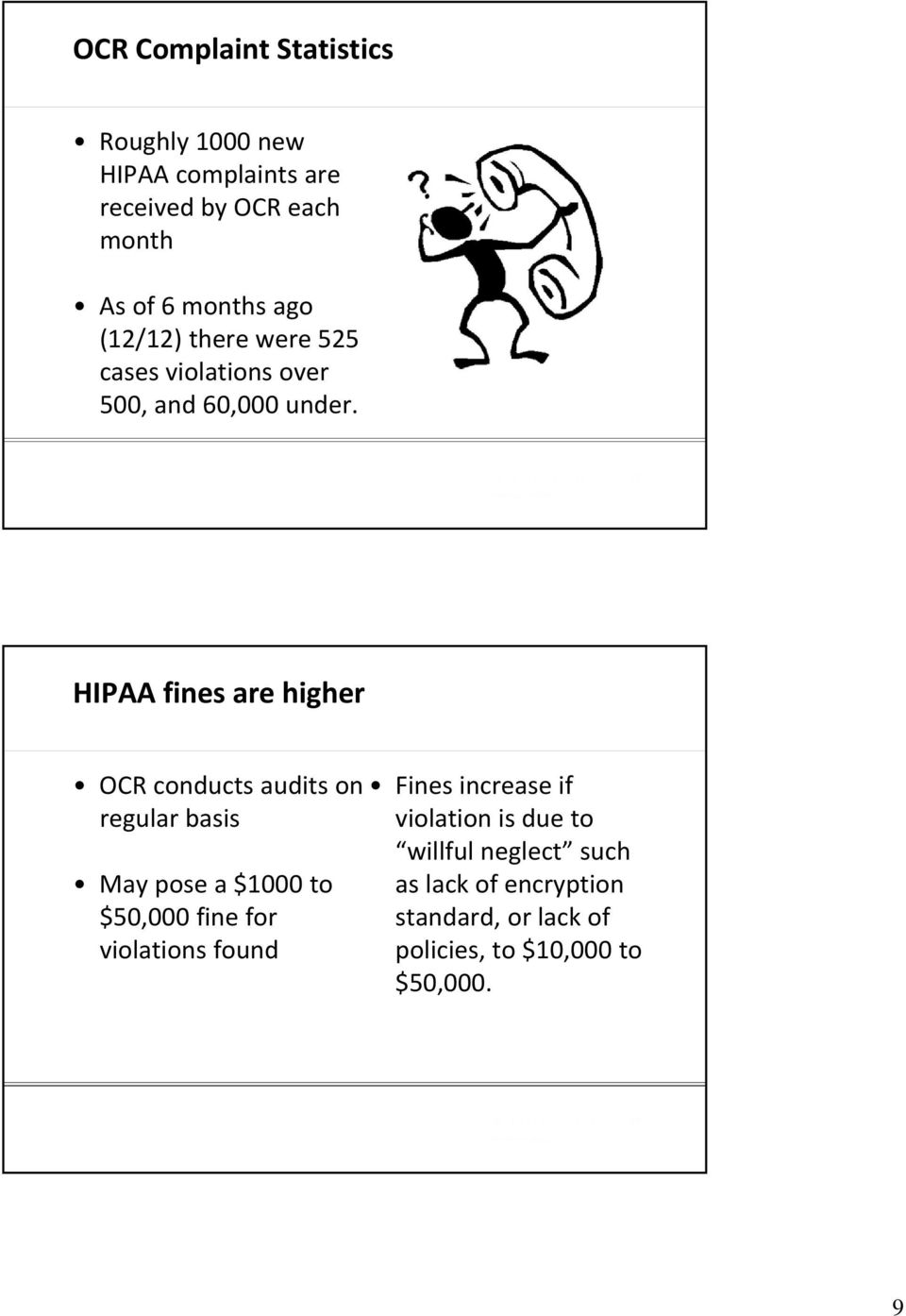 HIPAA fines are higher OCR conducts audits on regular basis May pose a $1000 to $50,000 fine for