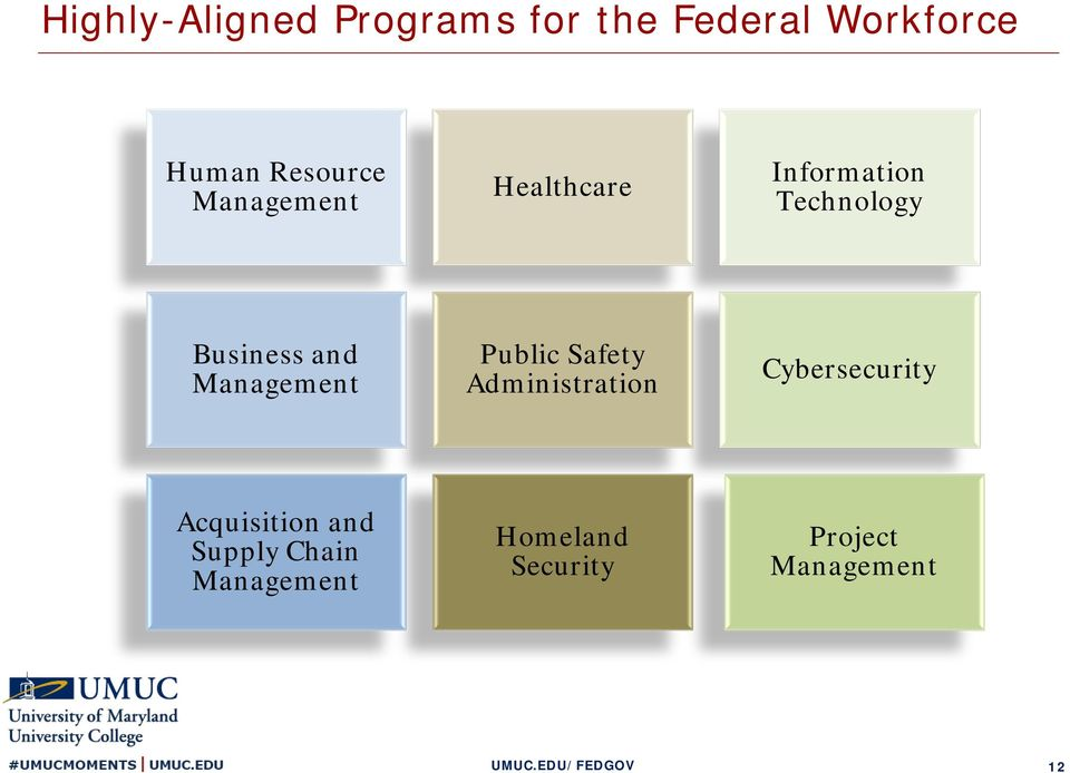 and Management Public Safety Administration Cybersecurity