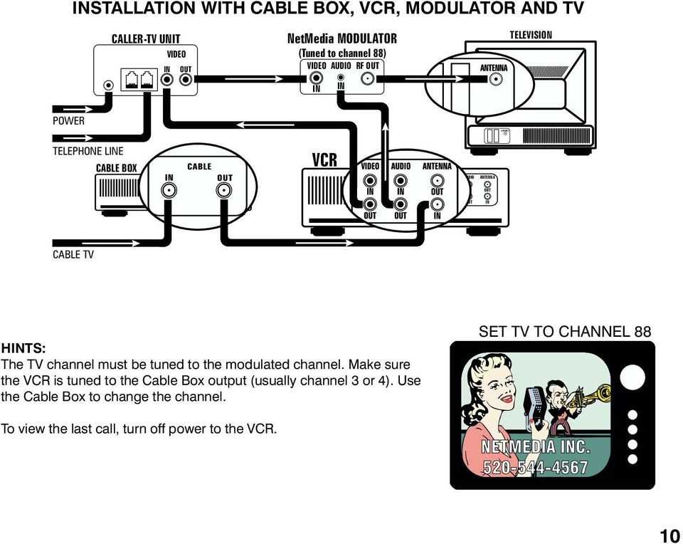 the modulated channel. Make sure the VCR is tuned to the Cable Box output (usually channel 3 or 4).