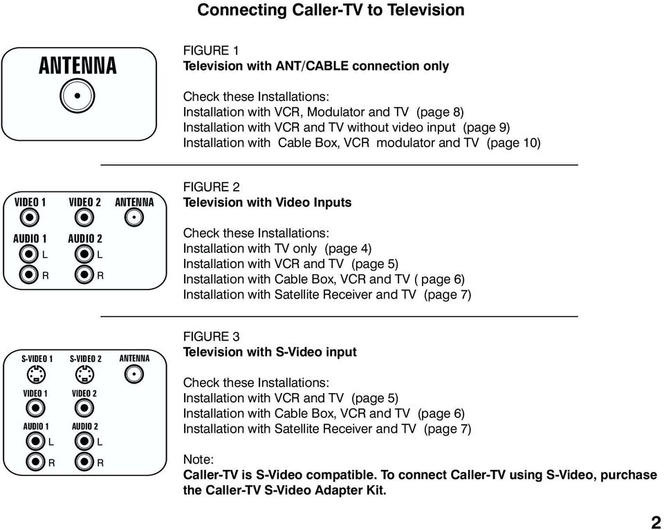 with TV only (page 4) Installation with VCR and TV (page 5) Installation with Cable Box, VCR and TV ( page 6) Installation with Satellite Receiver and TV (page 7) S-VIDEO 1 S-VIDEO 2 FIGURE 3