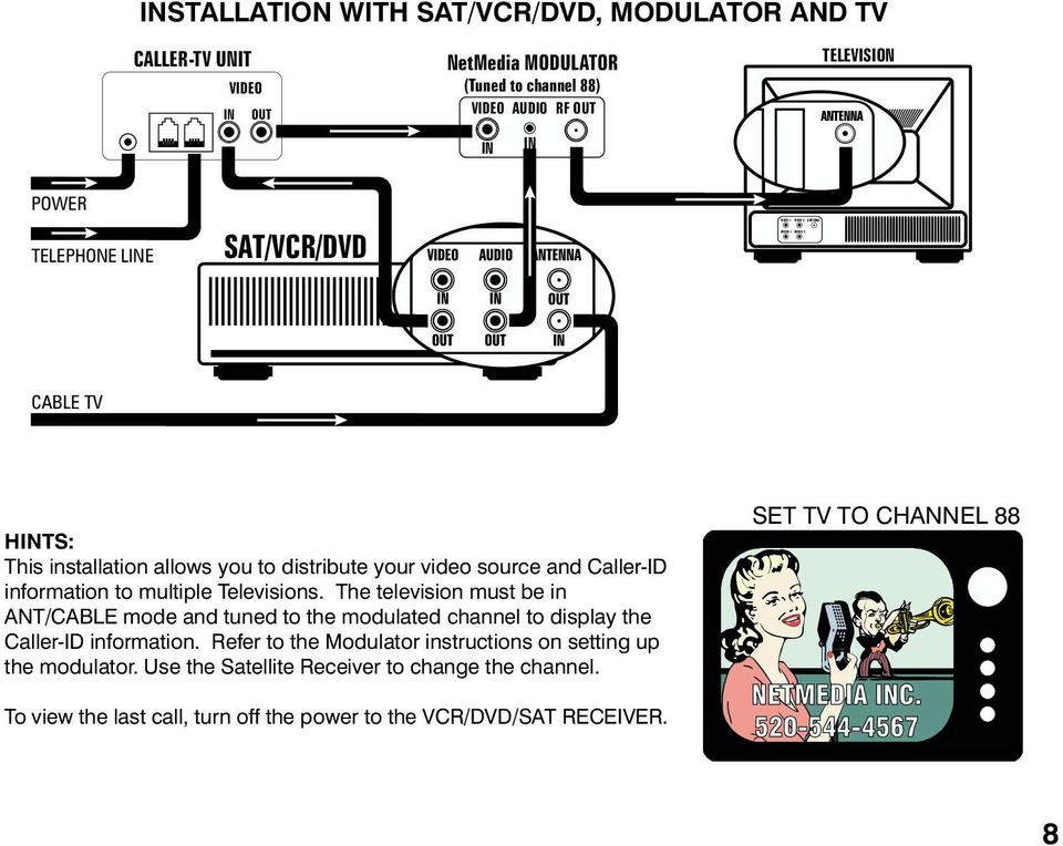 The television must be in ANT/CABLE mode and tuned to the modulated channel to display the Caller-ID information.