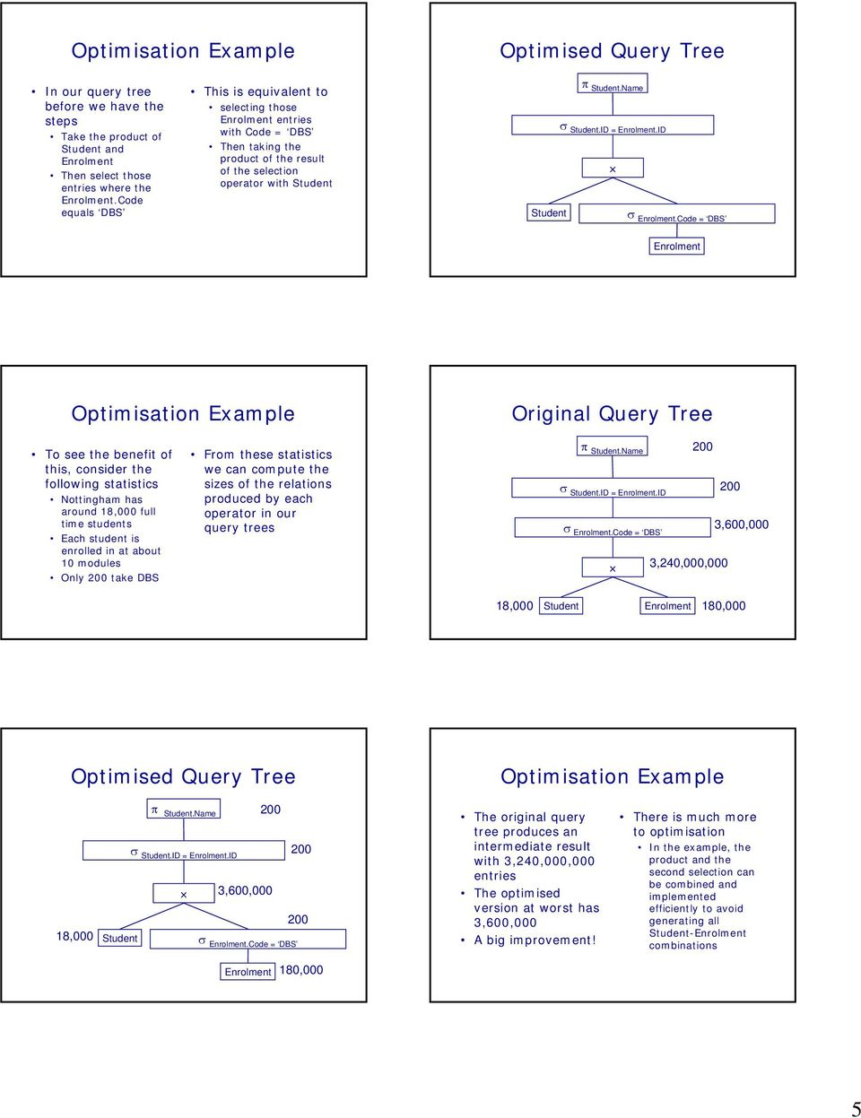 Code = DBS Optimisation Example Original Query Tree To see the benefit of this, consider the following statistics Nottingham has around 18,000 full time students Each student is enrolled in at about