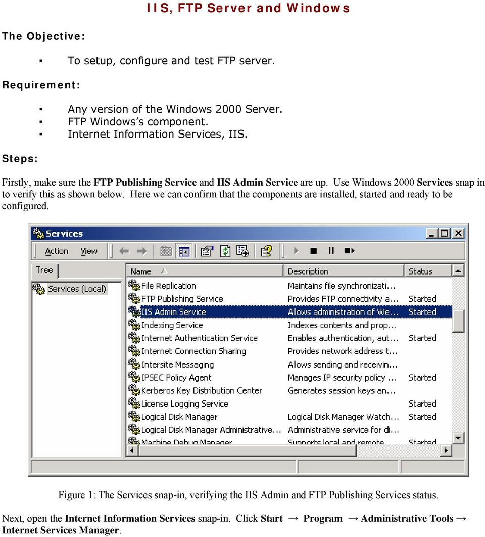 Use Windows 2000 Services snap in to verify this as shown below. Here we can confirm that the components are installed, started and ready to be configured.