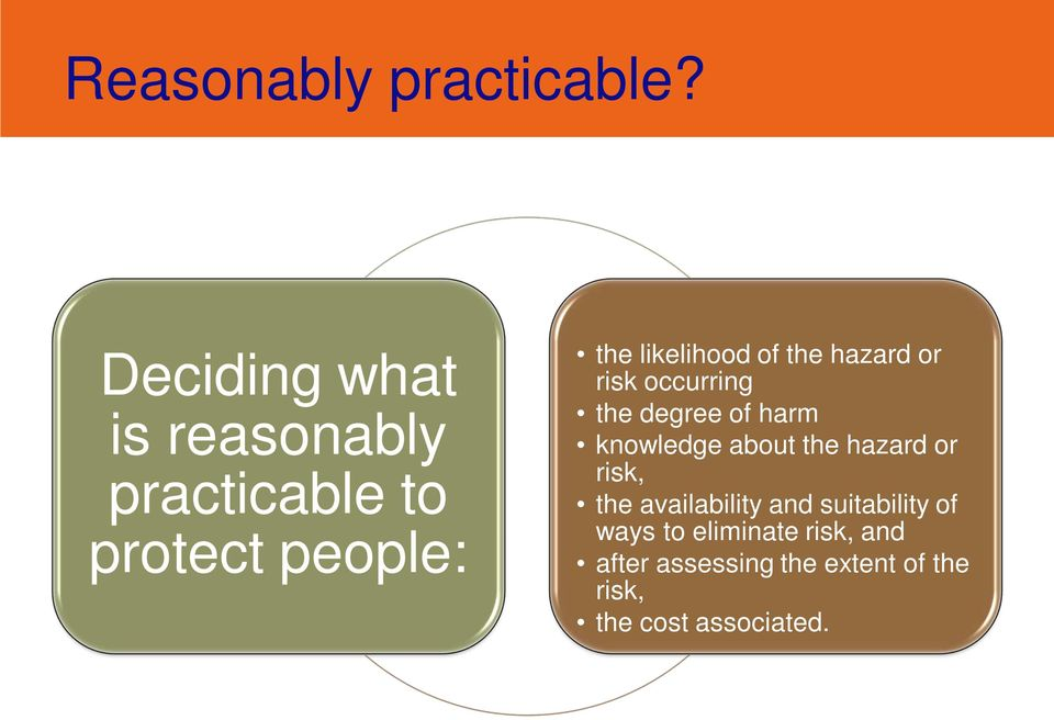 the hazard or risk occurring the degree of harm knowledge about the hazard or