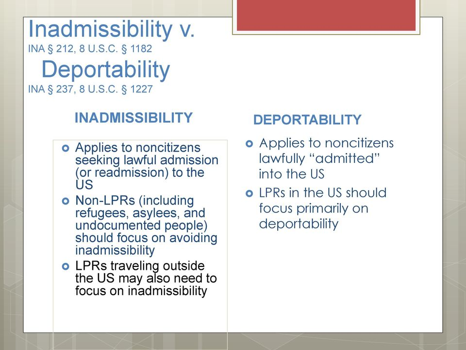 1227 INADMISSIBILITY Applies to noncitizens seeking lawful admission (or readmission) to the US Non-LPRs (including