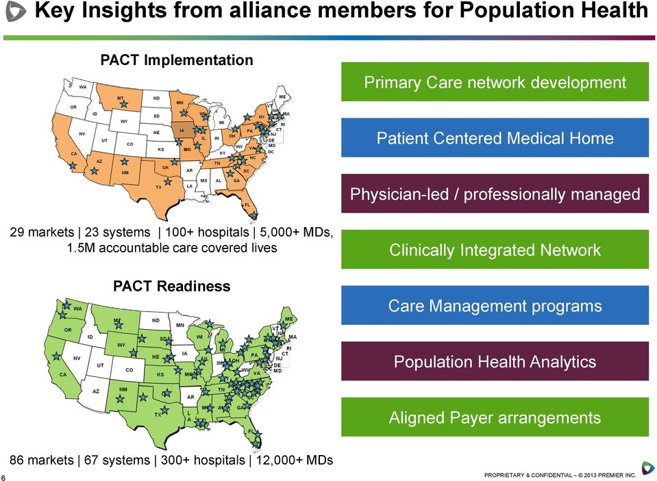5M accountable care covered lives PACT Readiness Clinically Integrated Network Care Management programs Population
