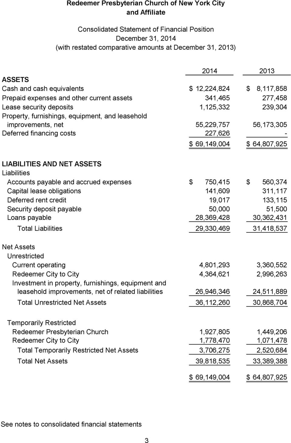 net 55,229,757 56,173,305 Deferred financing costs 227,626 - $ 69,149,004 $ 64,807,925 LIABILITIES AND NET ASSETS Liabilities Accounts payable and accrued expenses $ 750,415 $ 560,374 Capital lease