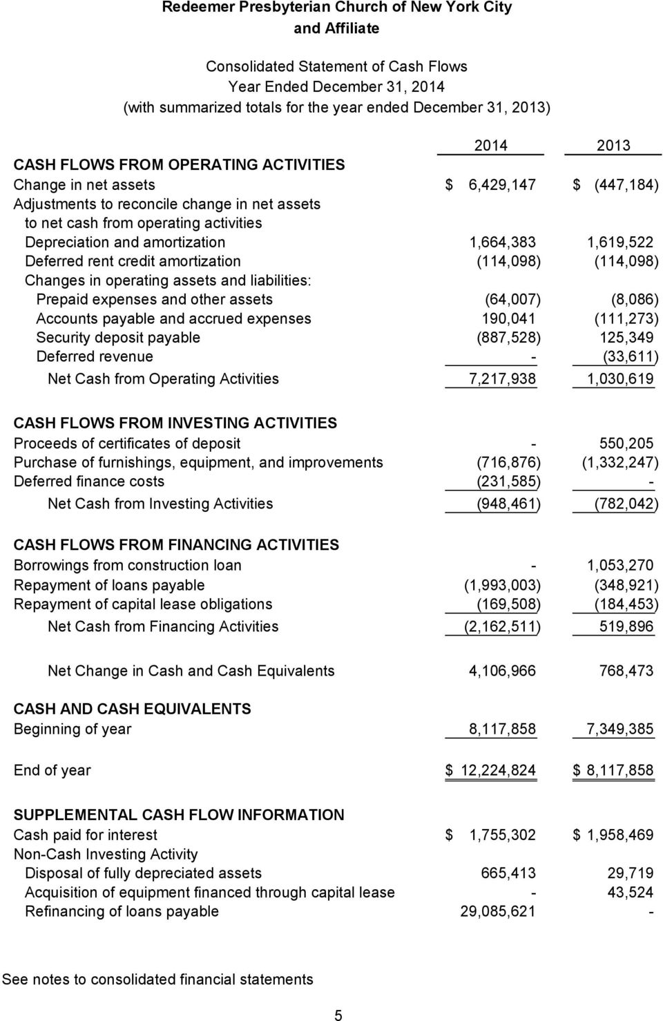 Deferred rent credit amortization (114,098) (114,098) Changes in operating assets and liabilities: Prepaid expenses and other assets (64,007) (8,086) Accounts payable and accrued expenses 190,041