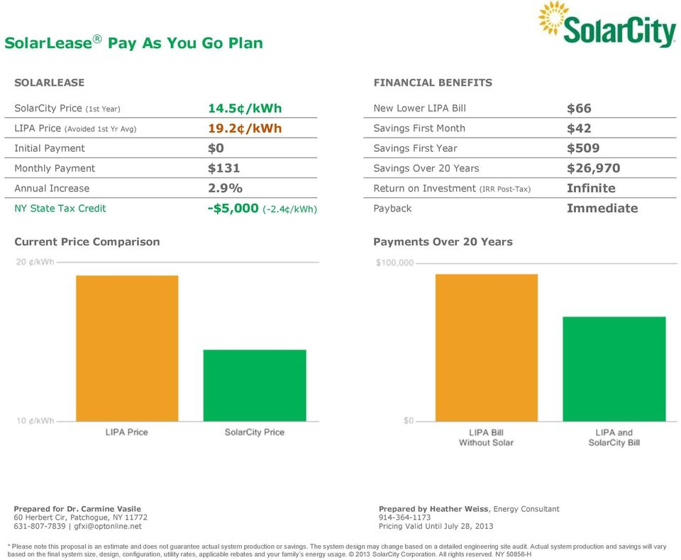 4 /kwh) FINANCIAL BENEFITS New Lower LIPA Bill $66 Savings First Month $42 Savings First Year $509 Savings Over