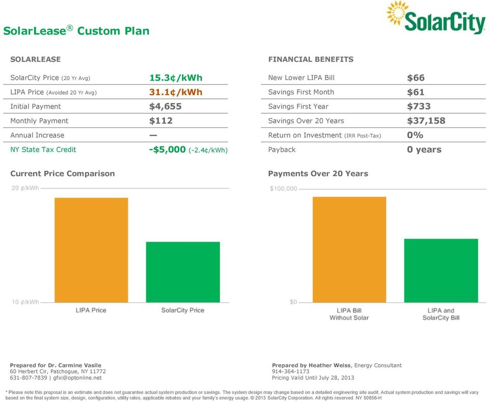 4 /kwh) FINANCIAL BENEFITS New Lower LIPA Bill $66 Savings First Month $61 Savings First Year $733 Savings