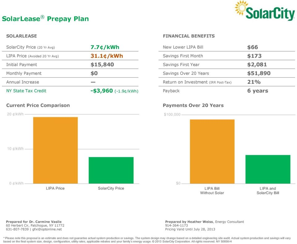 9 /kwh) FINANCIAL BENEFITS New Lower LIPA Bill $66 Savings First Month $173 Savings First Year $2,081 Savings