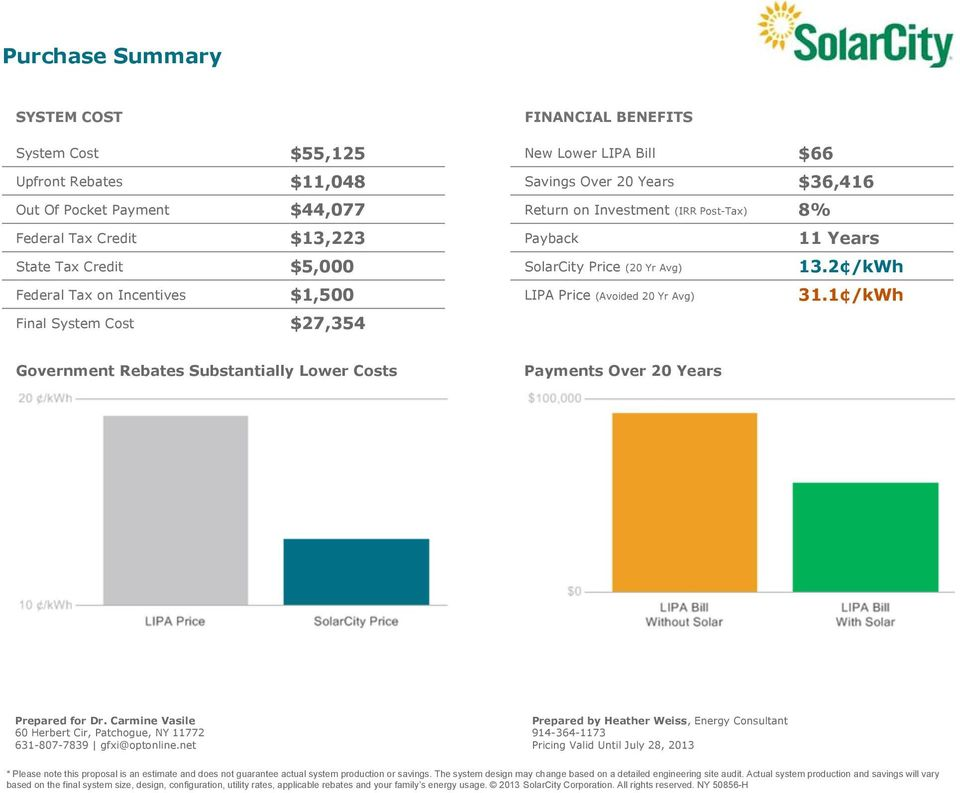LIPA Bill $66 Savings Over 20 Years $36,416 Return on Investment (IRR Post-Tax) 8% Payback 11 Years SolarCity Price (20