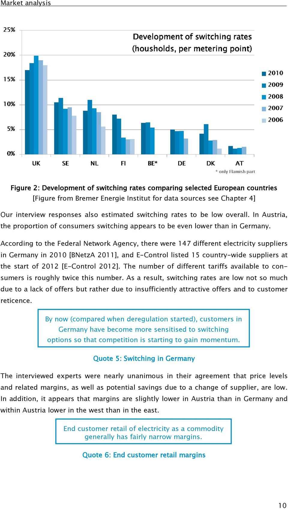 According to the Federal Network Agency, there were 147 different electricity suppliers in Germany in 2010 [BNetzA 2011], and E-Control listed 15 country-wide suppliers at the start of 2012