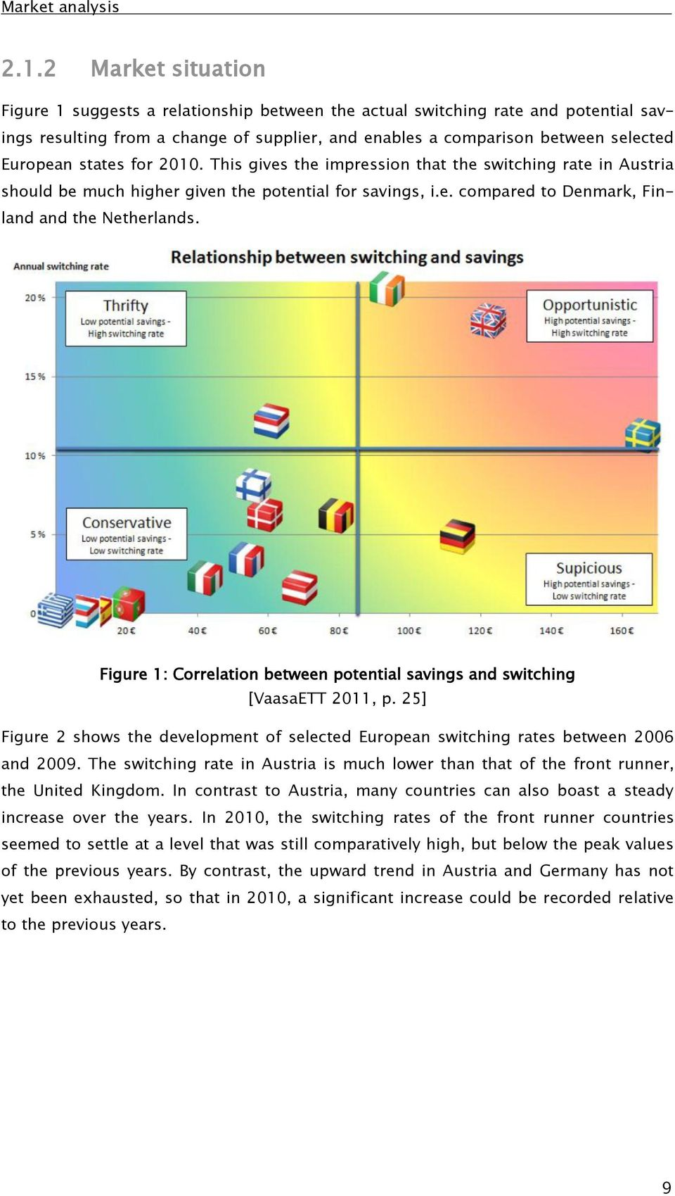 Figure 1: Correlation between potential savings and switching [VaasaETT 2011, p. 25] Figure 2 shows the development of selected European switching rates between 2006 and 2009.