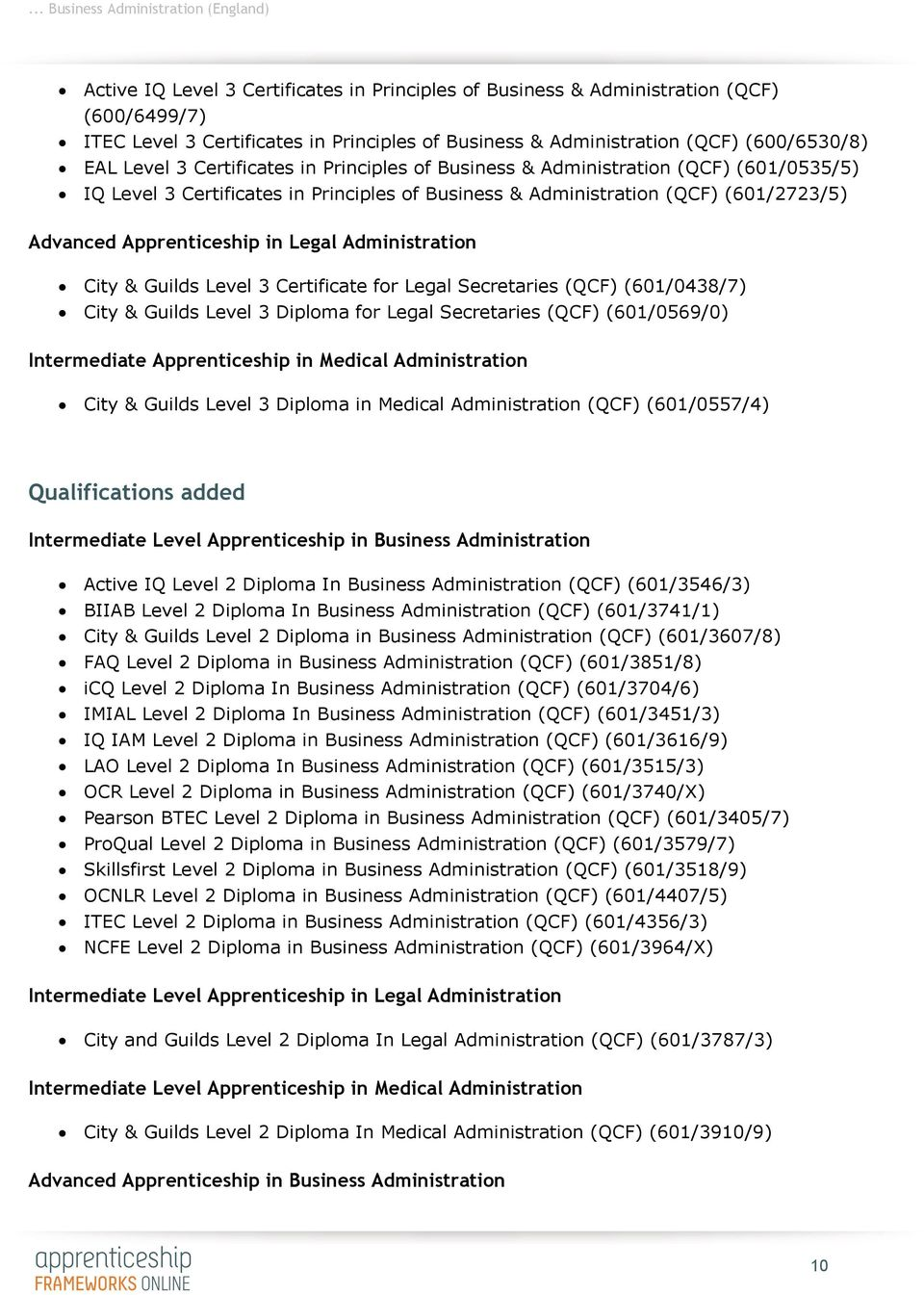 Administration City & Guilds Level 3 Certificate for Legal Secretaries (QCF) (601/0438/7) City & Guilds Level 3 Diploma for Legal Secretaries (QCF) (601/0569/0) Intermediate Apprenticeship in Medical