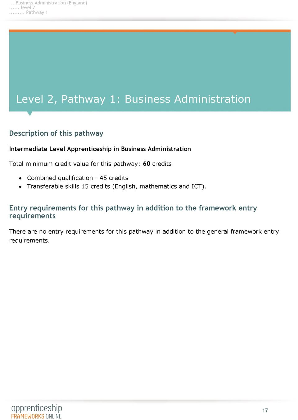 Business Administration Total minimum credit value for this pathway: 60 credits Combined qualification - 45 credits